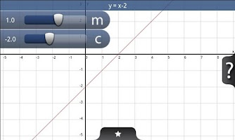 Screenshot of TeachMe Linear Equations