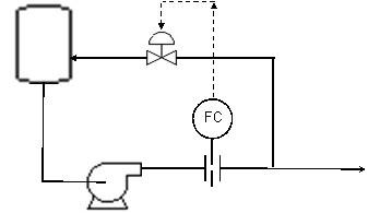 Pump%20miniflow%20-%20FE_CV.jpg