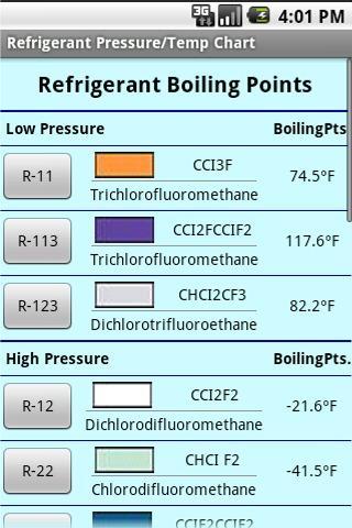 HVAC - Refrigerant Temp Press