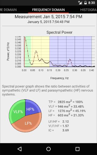 HRV Expert by CardioMood - screenshot