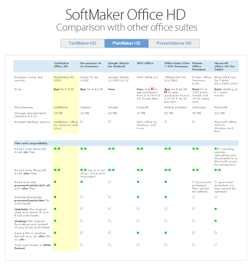 Office HD: PlanMaker FULL Screenshot 9