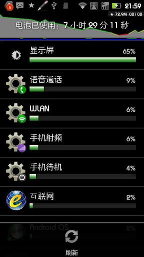 电池耗电排行 工具 App-愛順發玩APP