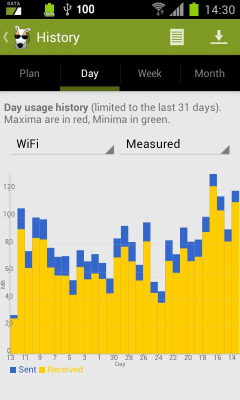 3G Watchdog Pro - Data Usage Screenshot 4