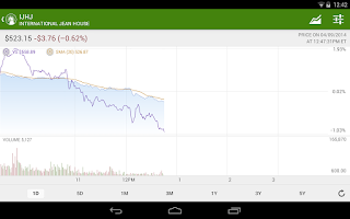 Screenshot of Fidelity Investments