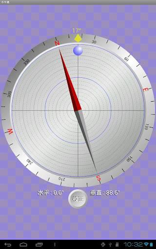 圓盤水平儀