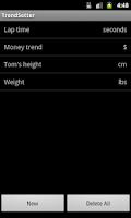Screenshot of Trend Setter