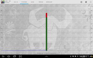 Screenshot of LKW - Führerschein Klasse CE