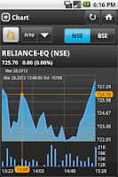 Screenshot of NSE MOBILE TRADING