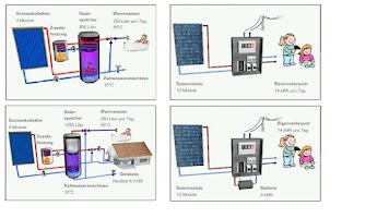Screenshot of Solar-Toolbox -Solarsimulation