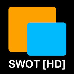 Cover art SWOT Analysis HD