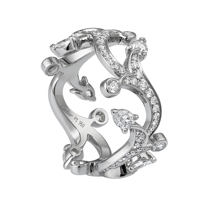 Etincelle Bands: PRICE OF CARTIER TRINITY RUBAN RING