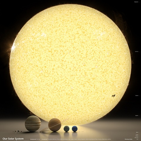 solar-system-scale