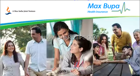Max Bupa Health Insurance Review