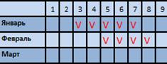 календарь месячных печать