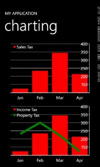 Jerry Nixon on Windows: Mango Sample: Chart Data