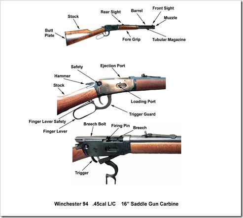 Winchester 94 LC Saddle Gun Carbine