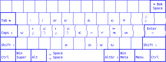 Official Philippines National Keyboard Layout - techmagus™