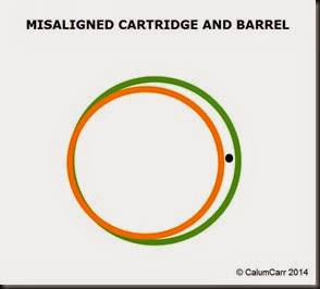 Part 16 Misaligned Cartridge