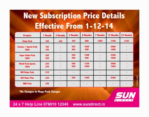 SUN DIRECT PACKAGES PDF DOWNLOAD