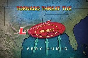tornado threat