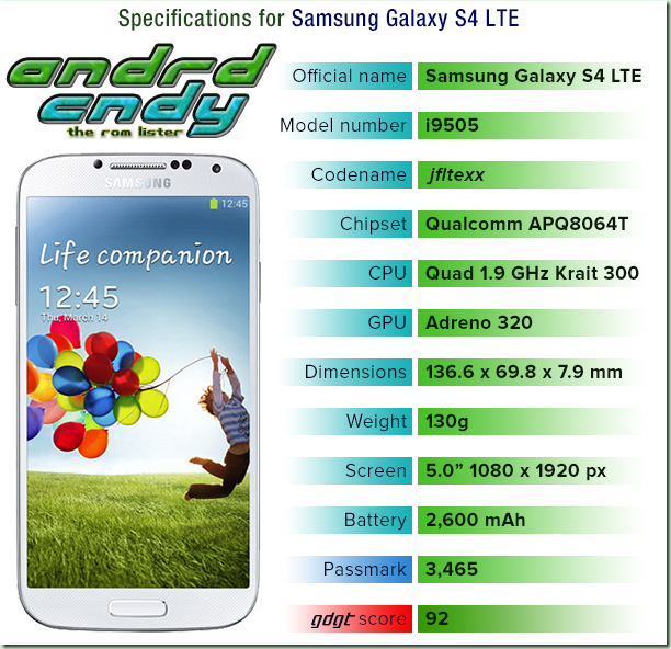 xda-developer-work: Samsung Galaxy S4 LTE (i9505) ROM List