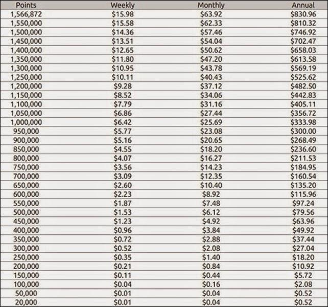 broker forex gratis tanpa deposit 2919