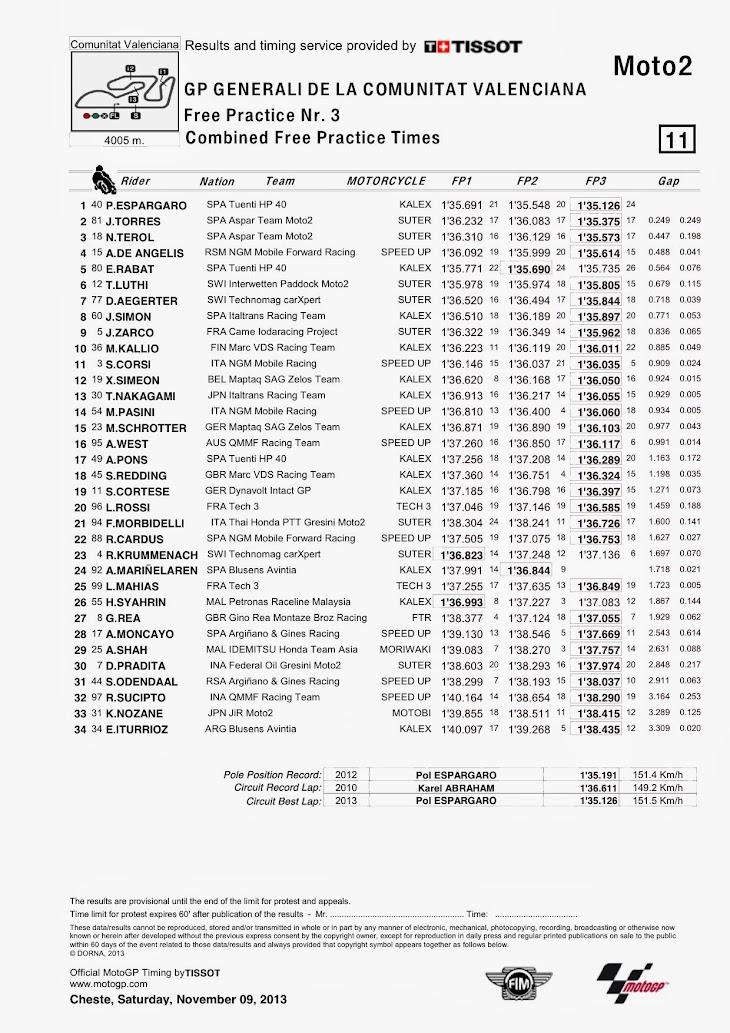 moto2-fp3-combi-valencia-Classification.jpg
