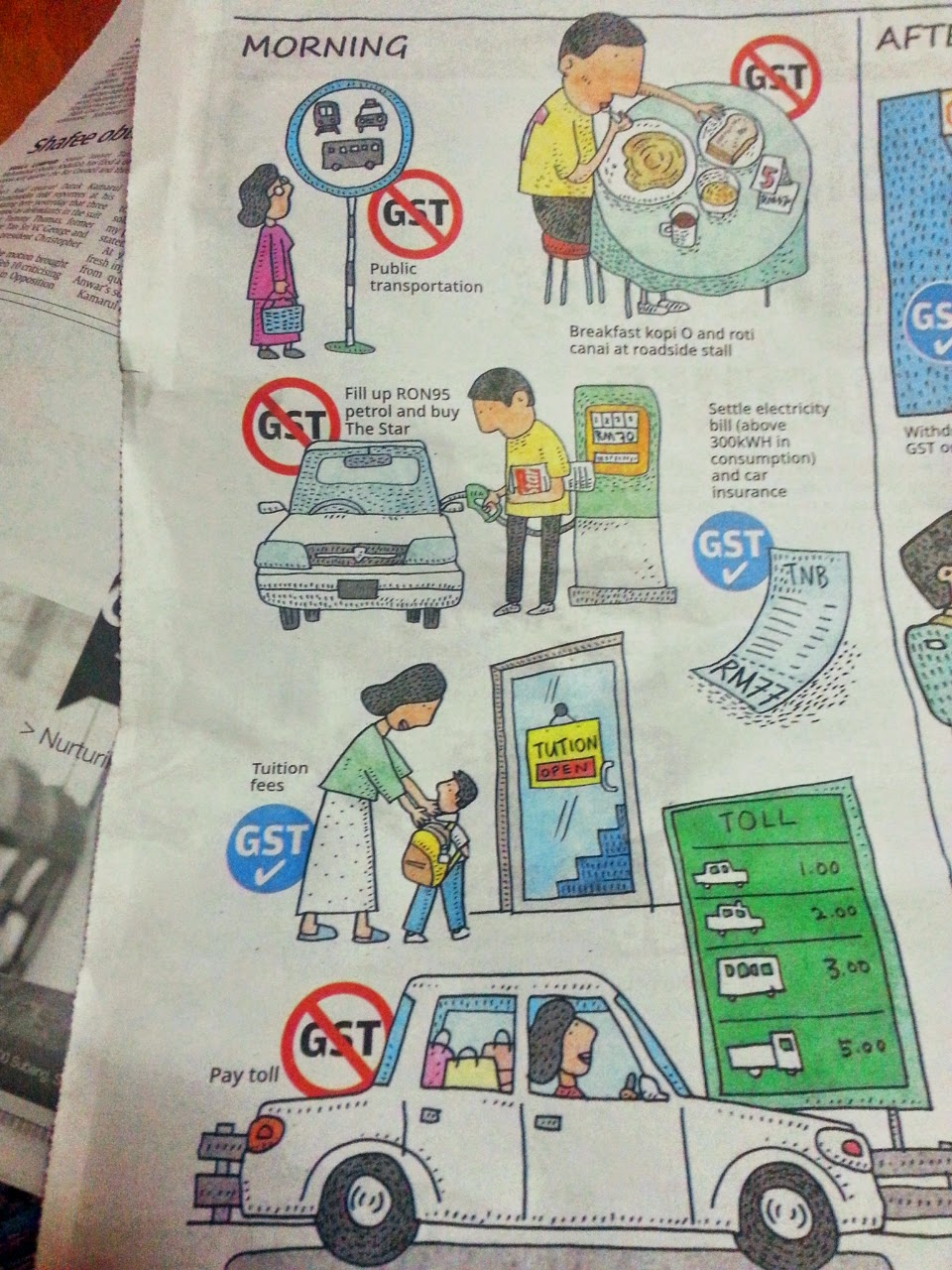Gostan Sikit: GST for Dummies - from The Star Graphics