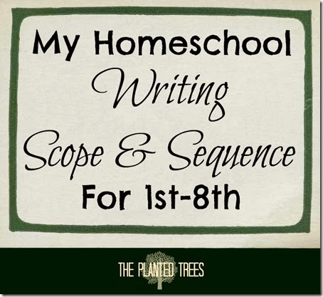 Homeschool Writing Scope and Sequence