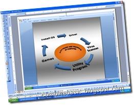 Basic Software Needs After Formatting