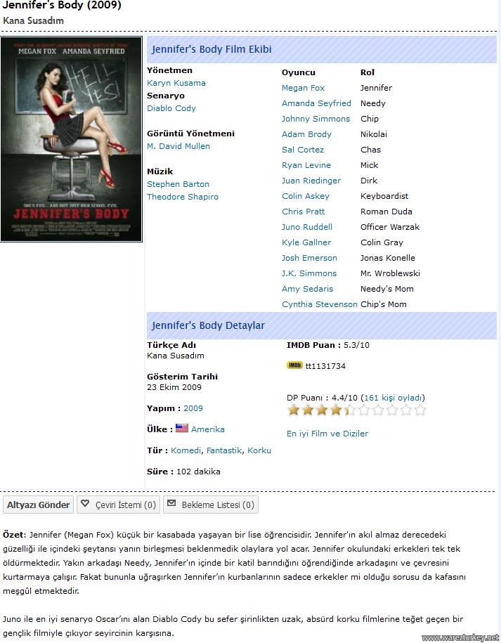 Kana Susadım (Jennifer's Body) - 2009 Türkçe Dublaj DVDRip indir