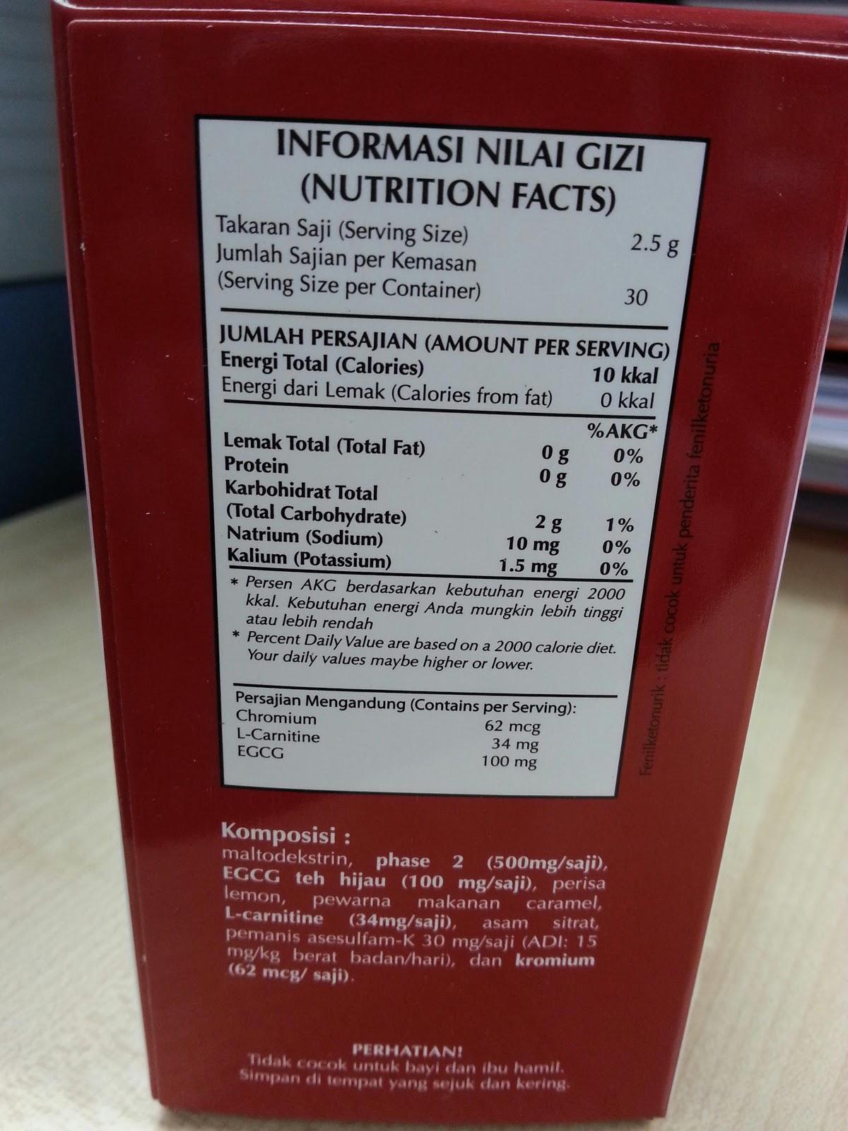 Berapa ya harga susu WRP diet to go per buahnya?