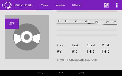 Top Rap R&B Music Charts- screenshot thumbnail