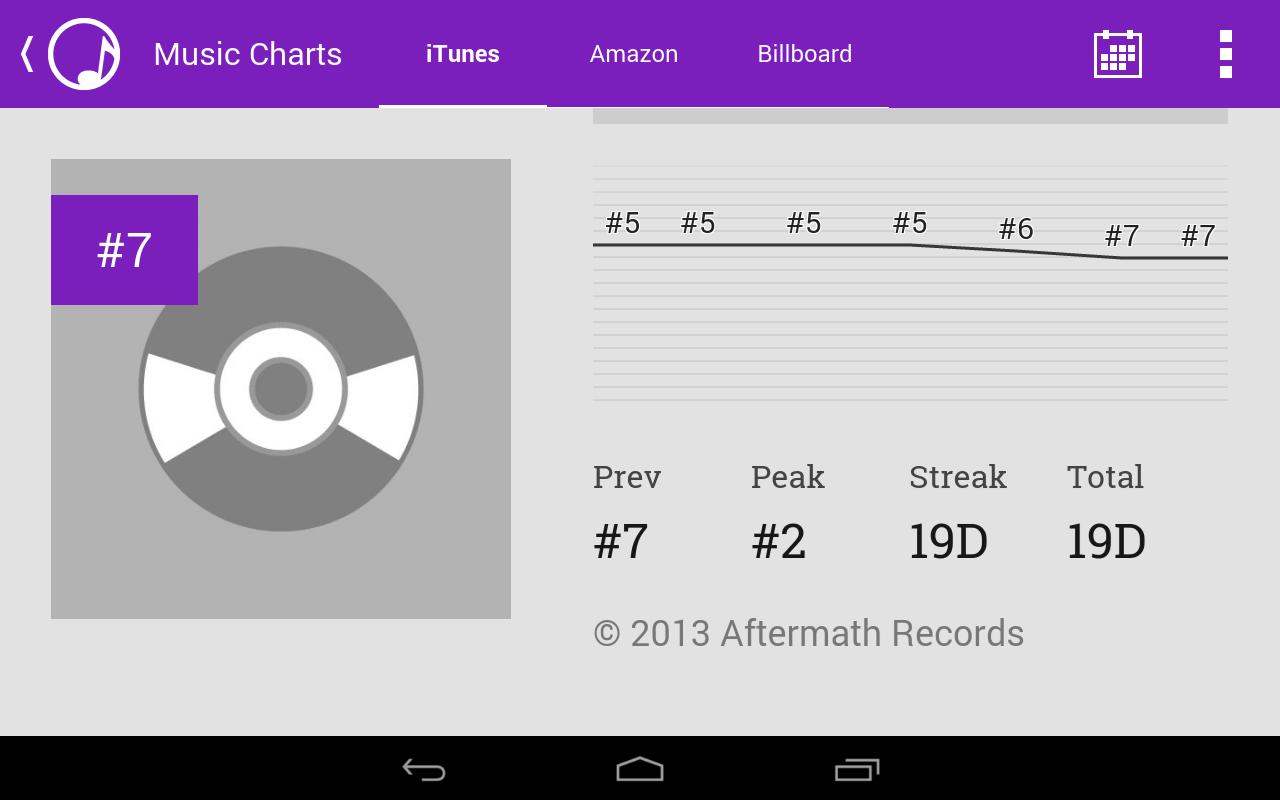 Top Rap R&B Music Charts- screenshot