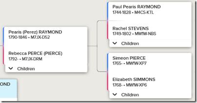 将四个父母加入两个孩子的线最初是混乱的。