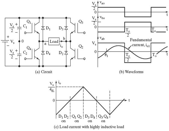 Single phase inverter thesis