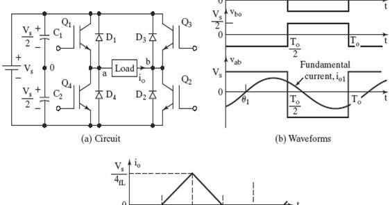 Single Phase Bridge Inverter Power Electronics Systems