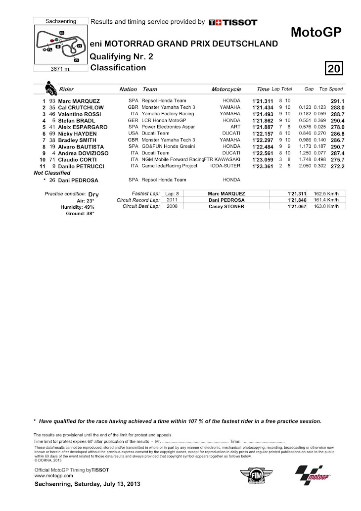 motogp_classification__89_.jpg