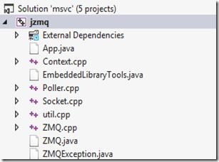 Zvikas Peer technologies Blog : How to run ZeroMQ with Java in windows7