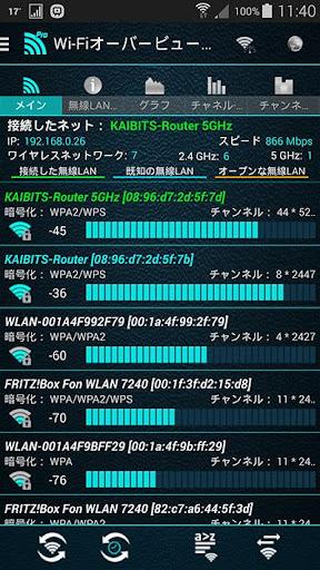 Wi-Fiオーバービュー360プロ