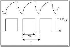 Gambar 5. Bentuk Gelombang Keluaran Multivibrator Astabil