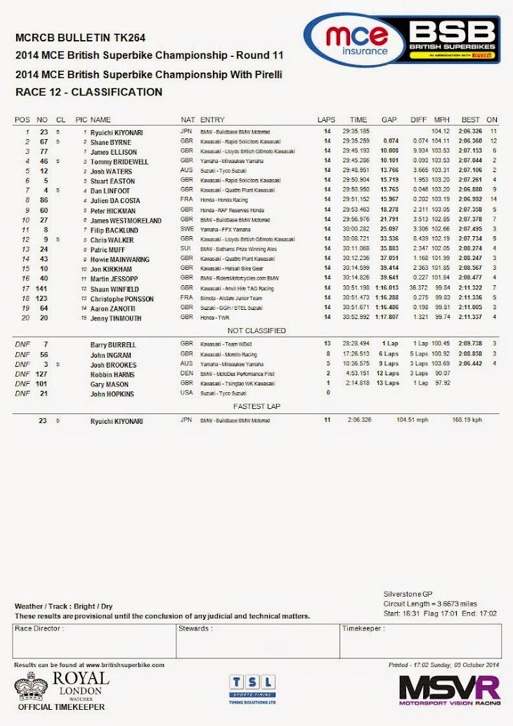 bsb-2014-silverstone-race2.jpg