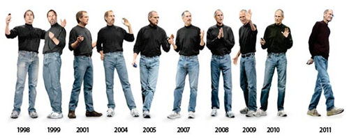The evolution of Steve Jobs' clothing (click to read on Gizmodo)