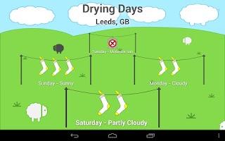 Screenshot of Drying Days