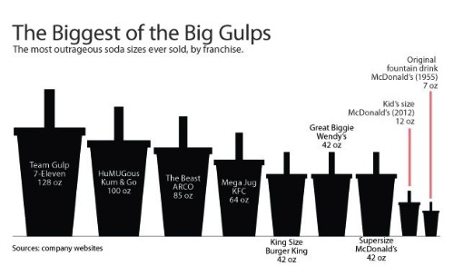 Biggest big gulps resized final 2 copy