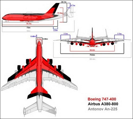 3-Antonov-An-225
