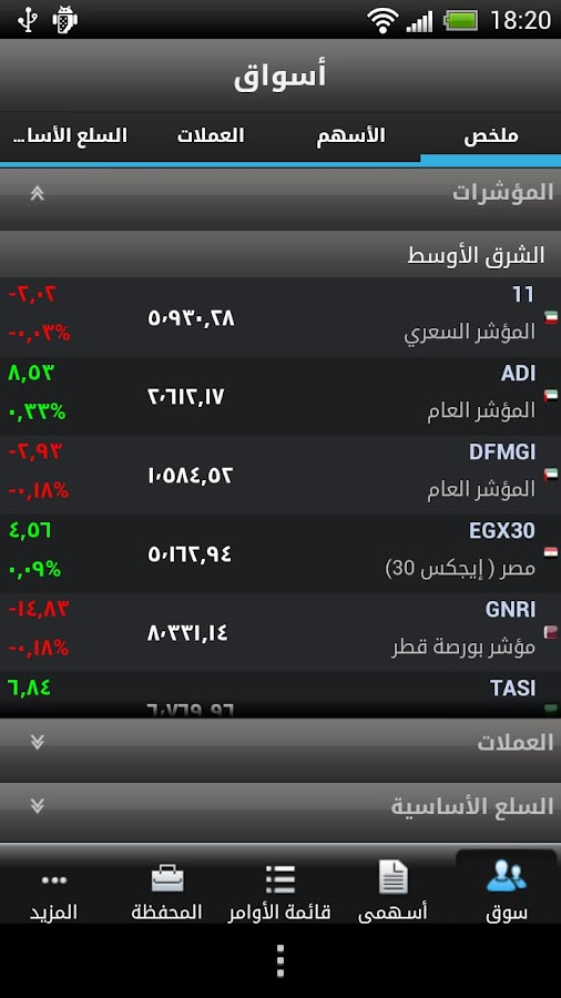 MubasherTrade Egypt- screenshot