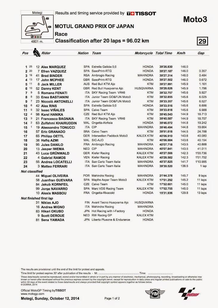 moto3-gara-2014motegi.jpg