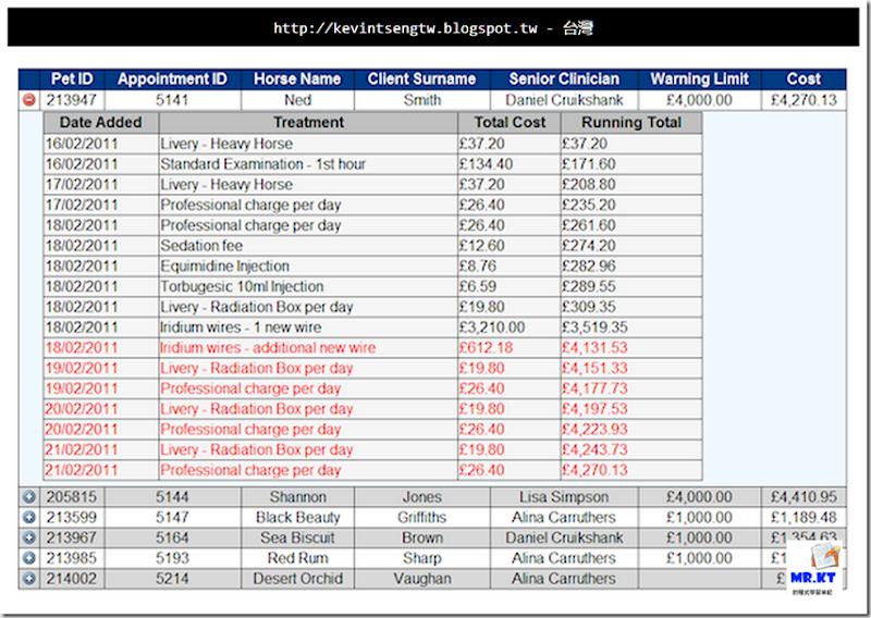 mrkt 的程式學習筆記: ASP NET MVC 使用jQuery EasyUI DataGrid
