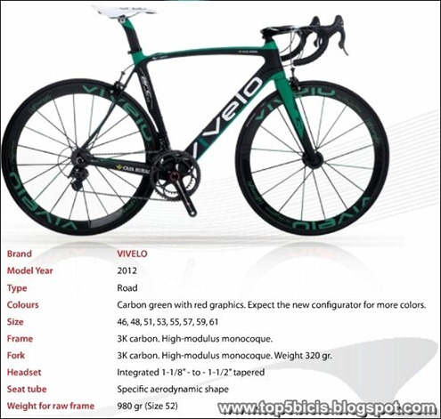 Vivelo ARC RS 2013_001